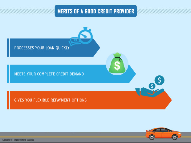A good credit provider processes your loan quickly Good Used Cars have many potential buyers. You will find many others vying for the car that you have set your eyes on. Hence shorter the time-lag between you placing a loan request and the amount getting processed, better your prospects of owning the car.  A good Credit Provider is one that stays clear of last-minute surprises and processes your loan requirements quickly.  For speedy Used Car financing, here's our pick.