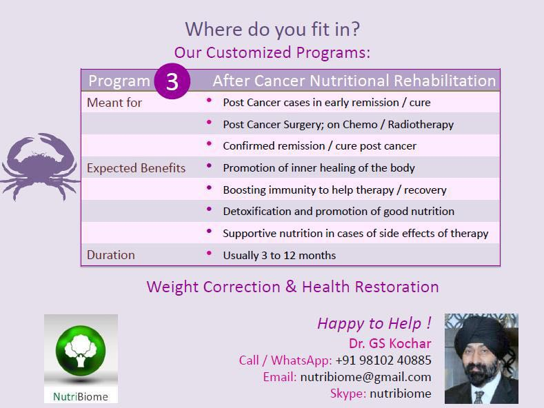 Nutribiome now offers Post Cancer Nutritional Rehabilitation, in Delhi / Gurgaon as well in rest of India.