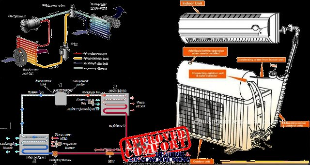 AC Repair and Service - by BSD Enterprises, Panchkula