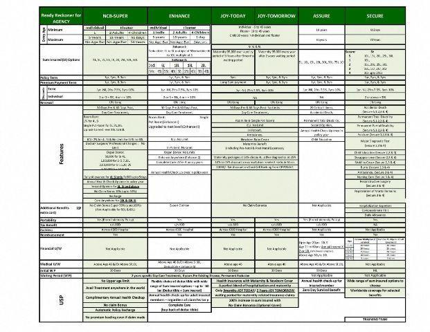 Premium Chart - by Share Market & Insurance service Provider, mumbai