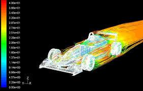 FINAL YEAR PROJECTS FOR MECH ON CFD  We are specialized in CFD for Automobile and Turbo Machinery's.  - by CRAFTER TECHNOLOGIES, Coimbatore