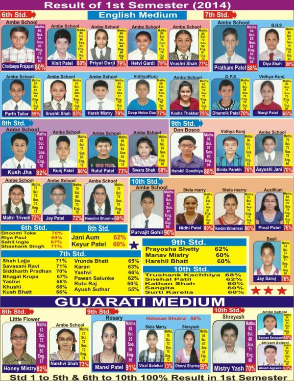 For standard 2nd to 10th English and Gujarati medium class. For GSEB and CBSE also. Also, start 11th and 12th science. All standard admission are open. - by Arihant Classes, Vadodara