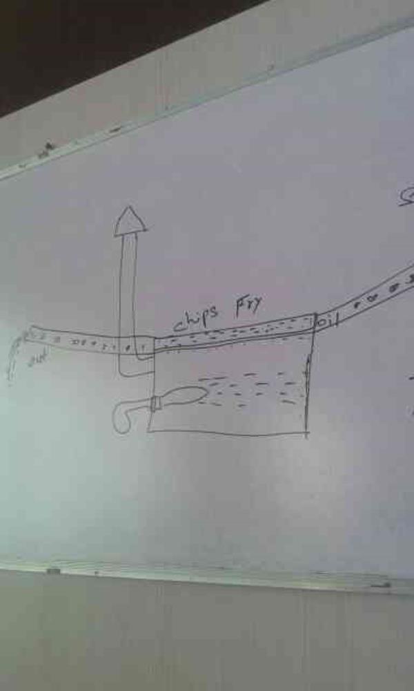 industrial buner in pune. - by Pratham Engineering Systems , Pune