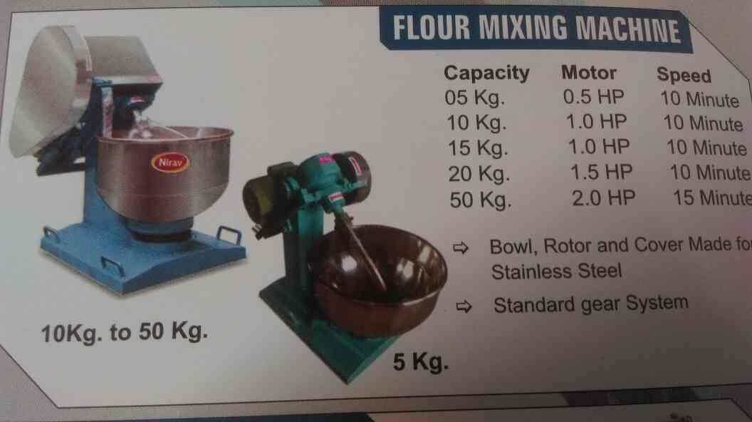 We are manufacturers of Floor mixing machine in Rajkot - by R D Industries, Rajkot