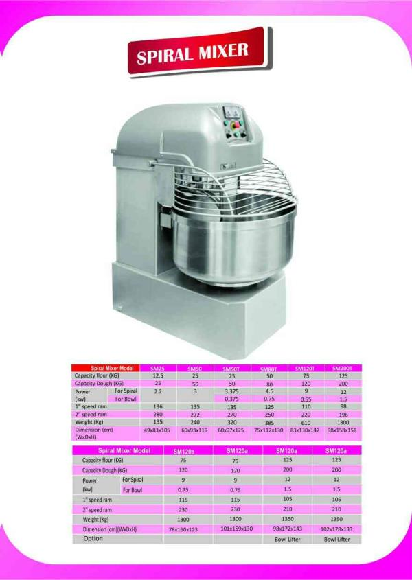 SPIRAL mixture - by Techno Spark Bakery Equipments, Coimbatore
