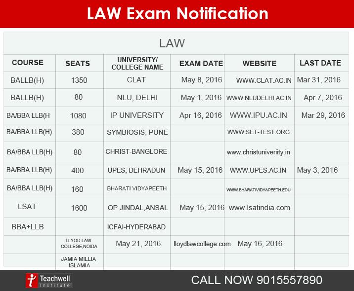 #LAW Exam Notification  For More Info Call Now - 9015557890 - by Teachwell Professional Studies Institute Pvt. Ltd.| GTB Nagar | 9310190899, Delhi
