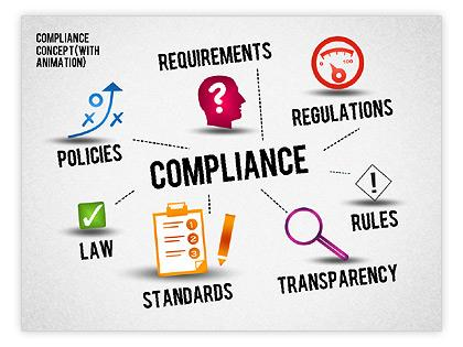 Make #Compliance part of the #Make in India culture. This will ensure business growth and performance.  - by Tech Controls | Risk Advisory Services in Delhi, Delhi