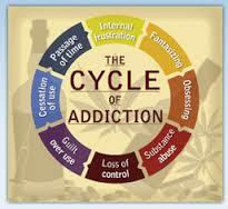 An addiction is a dependency syndrome where you have a difficult situation to stop or controlling alcohol or substance abuse which is chronic but treatable brain disorder .visitus http://www.serenelifehospital.org/ - by Serene Life Hospital, Chennai