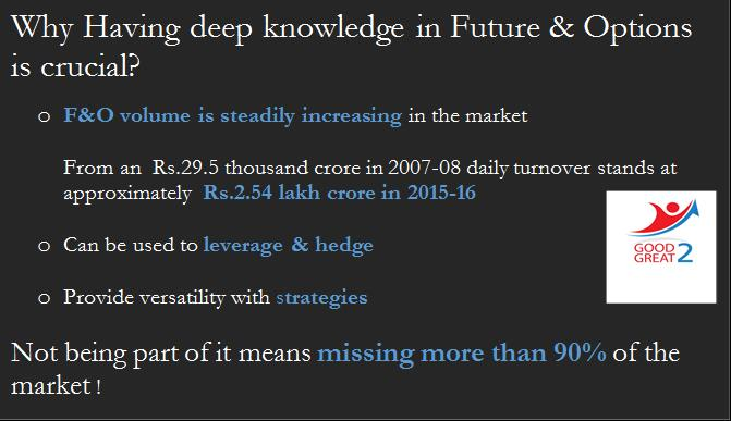 Why Having Deep Knowledge In Future and Options - by Create Wealth With Stock Credit., Bangalore