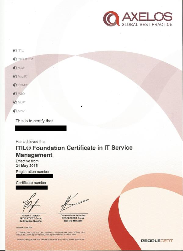 Enrol with the best price for ITIL v3 Foundation Training in, Bangalore.  ITIL Training Centres in BTM 2nd Stage, Bangalore  -IT Infrastructure library Training and Certification  -2 days of Classroom training  -Weekends Batch  -EXIN & APMG - by Priskills Knowledge Solutions Pvt Ltd, Bangalore