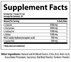 Below are the list of the Supplement Facts for nutrition. Please have alook on it and follow it - by Anabolic Nutition, Beside Mahalaxmi Theatre Kothapet Hyderabad