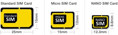 SIM CARD SIZES - by Aircel Showroom Erode - Real Mobile, Erode