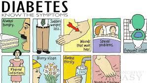 Here are some key points about diabetes. More detail and supporting information is in the main article. Diabetes is a long-term condition that causes high blood sugar levels. In 2013 it was estimated that over 382 million people throughout  - by Diabetic Hospital Erode - Nithish Diabetic Centre, Erode