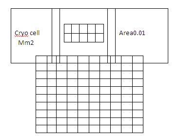 •Cryo Cell    (Sperm Counting Champer) Description The champer is composed two parts:    Cryo cell   Mm2      Area0.01 •The Lower Main Part Has A Glass base Where In The Centre Protein Has been Coated With A Metal Layer On Whi - by Future Vision, Madurai