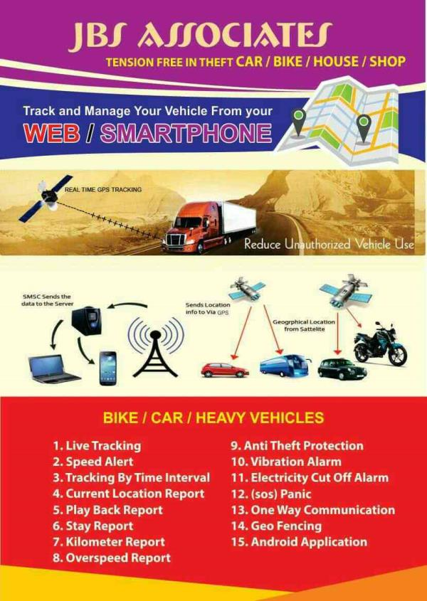 Vehicle Tracking system in Dindigul, Karur, Madurai, Trichy - by JBS Associates 7639698798, Dindigul