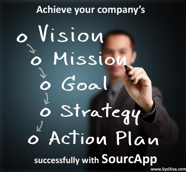 SysDiva helps Buyers, Buying Houses, Sourcing Agencies to achieve their Vision, Mission, Goals & Strategy successfully with SourcApp. - by SysDiva Consultants Private Limited, Noida