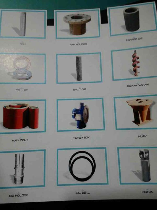 BIO-MASS BRIQUETTING PLANT SPARE PART-COMPONENT Manufacturers in Rajkot-Gujarat - by Jay Industries, Rajkot