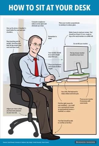 Correct working station  - by Rejuvenation Physiotherapy Clinic, Ghaziabad