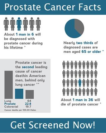 Prostate cancer Treatment in Delhi . Prostate cancer Treatment in South Delhi .  - by Dr Sarwar & Satish Urology Specialist @9999768007, South Delhi