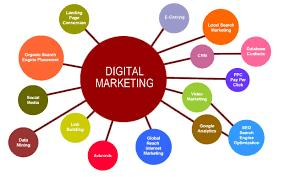 Best Digital Marketing Company In Chandigarh - by NKS50Solutions, Chandigarh