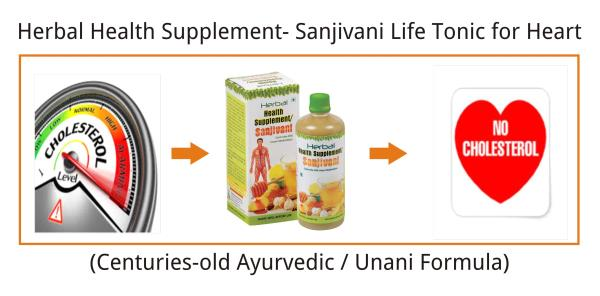 Herbal Health Sanjivani is said to be effective in case of Heart Blockage and Diabetes. - by Classique International Inc., East Delhi
