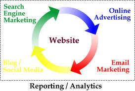 Best S.E.O company in Delhi NCR - by QOSMIO ADVERTISING @8800233034, New Delhi