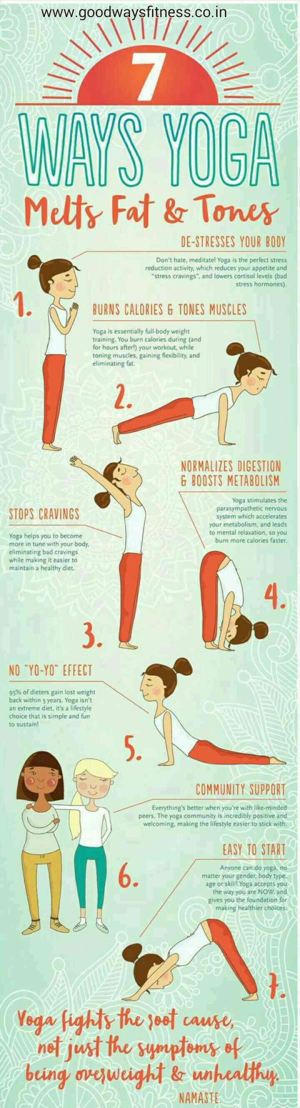 yoga asanas and exercises help you become aware of your body, mind and the environment around you. yoga asanas have innumerable life-improving benefits as well as the ability to heal. practicing yoga makes you conscious about about your bod - by Goodways Fitness @ 9971927915, Delhi