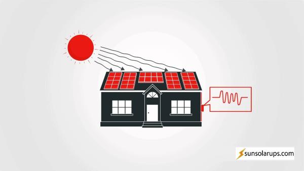 Get best solar energy system from sunsolarups.com. We provide all kinds of solar panel products like water heater, street lights, security system, cctv camera, ups and inverter at the best price - by Sunsolarups, Coimbatore