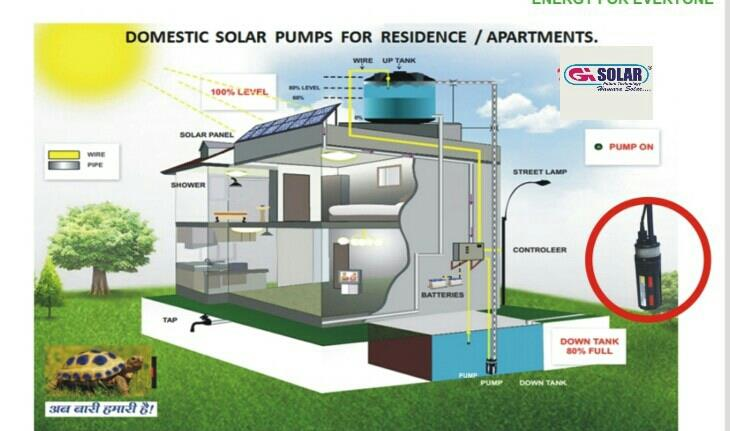 G SOLAR Domestic Residence Solar Operated DC Water pump System - by G SOLAR, Hubli