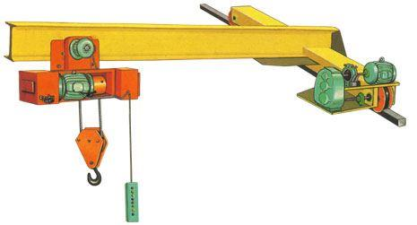 EOT Crane Services In Coimbatore Electric Overhead Travelling Crane Services In Coimbatore Hydraulic Overhead Travelling Crane Services In Coimbatore Dismalting & Fitting Crane Services In Coimbatore Square Bar Fittings In Coimbatore Erecti - by Ayyappa Engineering, Coimbatore