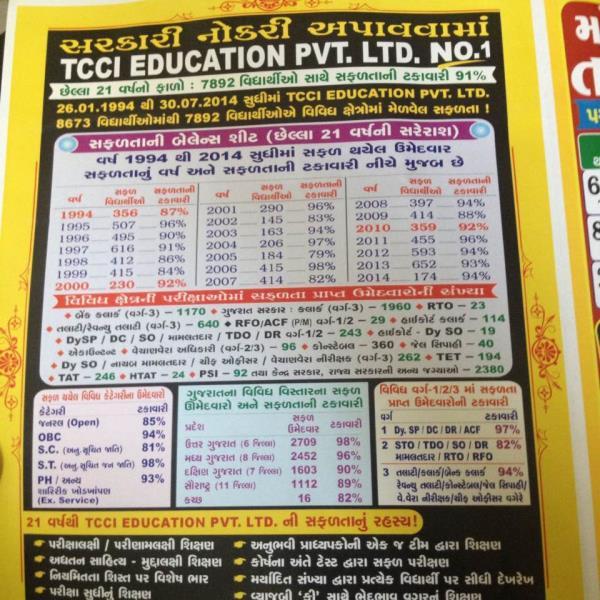 Mamlatdatr, Talati, Dy So, Dy Sp, PI, PSI, mahesul Talati, Coaching Classes in Gandhinagar Gujarat  - by TCCI EDUCATION PVT LTD, Gandhinagar