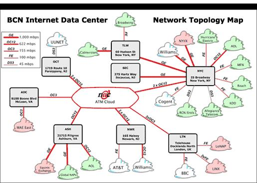 Internet Data Center Provider - by Rising System Solutions, Chennai