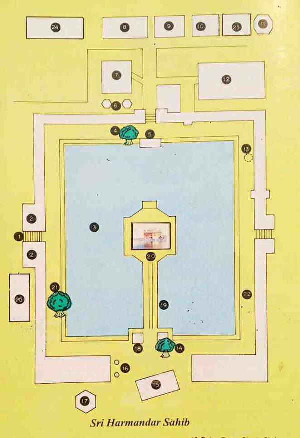 Layout of Sri Harmandar Sahib The Golden Temple In Amritsar  There are:  1. Main Entrance & Clock Tower  2. Central Sikh Museum  3. Sarowar (pool of nectar) 4. Dukh Bhanjani Ber  5. Ath Sath Tirath ( 68 Holy Places)  6. Watch Tower  7. Lang - by SHRI GURU GARANTH SAHIB, Amritsar