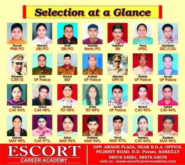 our selections at a glance. - by ESCORT CAREER ACADEMY, Bareilly