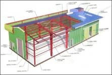 PRE- Engineered Steel Building - by KL ROOFING SYSTEMS, Indore
