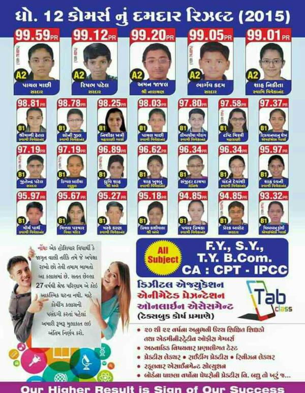 We provide classes for 11 and 12 commerce subjects in Vadodara  - by Tejsavi Classes, Vadodara