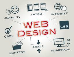 WebSite Development Well-engineered websites for top notch user experience E-commerce to blogs, we develop websites, which are the perfect blend of presentation and performance. GET IN TOUCH @8800233034 24/7 Customer Service · Creative Desi - by QOSMIO ADVERTISING @8800233034, New Delhi