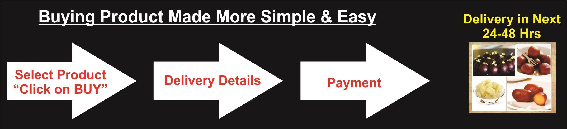 Buying made more Easy & Simple - by vilankar's Delight's  http://goo.gl/zrPBwg - by Vilankar's Group, Mumbai