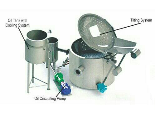 That is the Circular fryer with tilting system visite us www.frybake.in - by Fry Bake Food Equipment, Ahmedabad