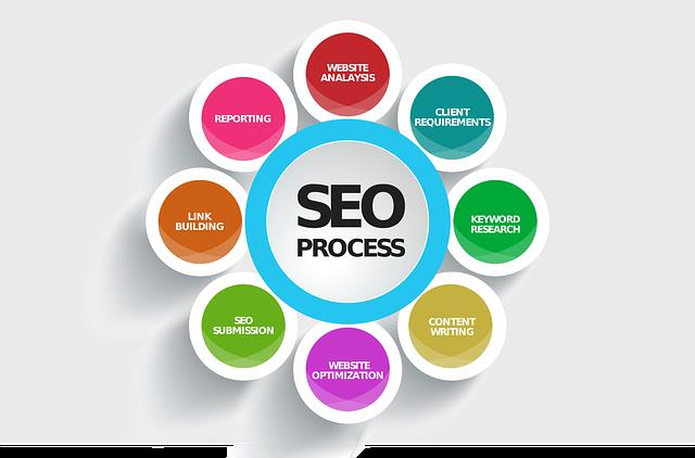 TOP SEO COMPANIES IN MUMBAI-SWITCH2TECH  switch2tech offer following service such as Switch2tech Webdesigning company switch2tech Android App Development Company switch2tech SEO COMPANY  SWITCH2TECH -CRM SOFTWARE DEVELOPMENT COMPANY SWITCH2 - by Switch2tech, Mumbai