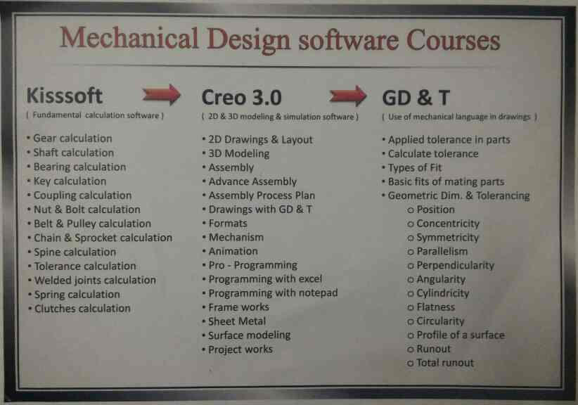 Mechanical Design Software Courses :  Batch Started soon for Mechanical Design Software Courses. We provide 2D drawings & layout, 3D modeling, Gear Calculation courses, Fundamental Calculation Software, Mechanical language in Drawings class - by Occtans design Engineer , Ahmedabad