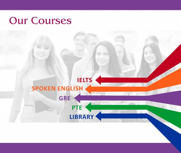 Our Courses - by Ashoksir - IELTS Trainer, Ahmedabad