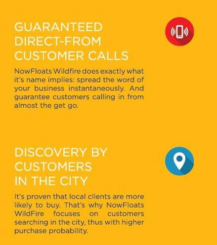 Get Local Search In The City ,   Now Floats Provides  The Best Google Promotion In Madurai  .   SEO In Madurai  Adwords In Madurai  Digital Marketing In Madurai  Social Media Promotion In Madurai  - by Nowfloats Technologies Pvt Ltd  8807315000, Madurai