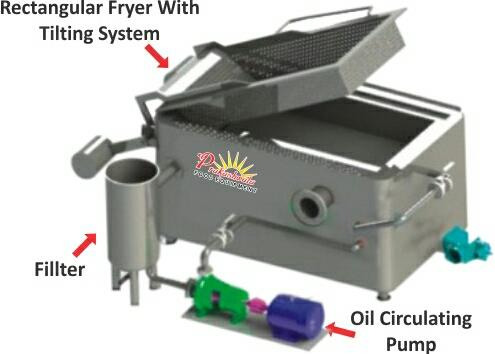 Rectangular Fryer - by PRAKASHWALA FOOD EQUIPMENT, AHMEDABAD