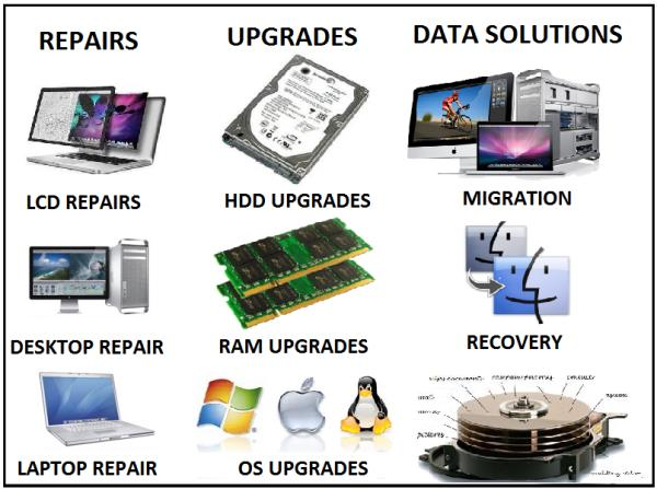 we  are all type of computer maintenance and all type of laptop service provider in all over Ahmadabad  - by Laptop Hub, Ahmedabad
