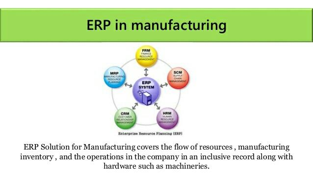 Shanti Technology is a leading ERP software company in Ahmedabad, Gujarat. - by Shanti Technology, Vadodara