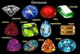 Owing to our expertise in the domain, we are engrossed in manufacturing, exporting and supplying the finest quality Precious Stones. The provided stones are designed under the surveillance our dexterous professionals by utilizing pristine grade basic materials with the help of sophisticated tools & techniques. These stones are perfect to be worn with any kind of outfit to impart splendid look to the personality of the wearer. Additionally, clients can buy these Precious Stones in vivid antique collections at affordable rates.  Features:      Attractive designs      Captivating look      Eye-catchy pattern      Glossy shine