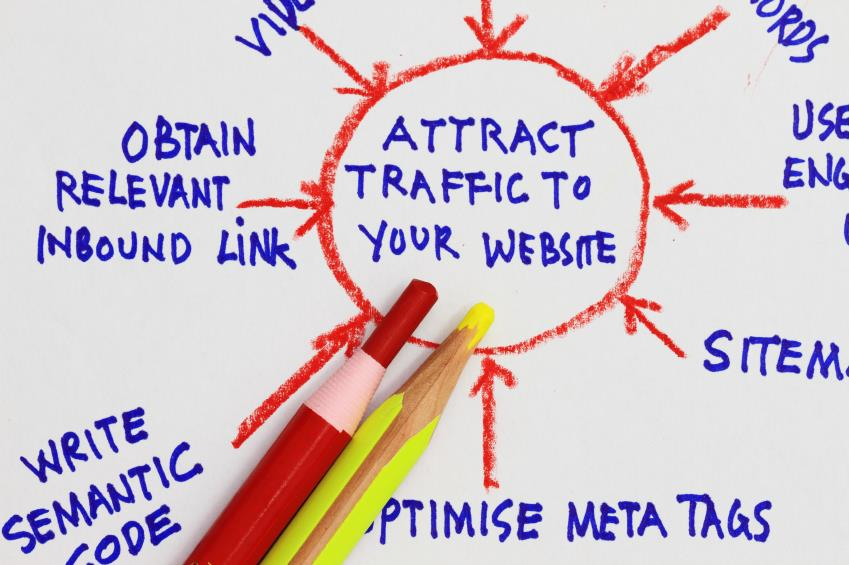 SEO Services in Dubai, we offer Best SEO services in Dubai by the Top SEO Consultant, for best offer , do write us about you. - by GOOGLE PARTNER DUBAI - 971508464951, Dubai
