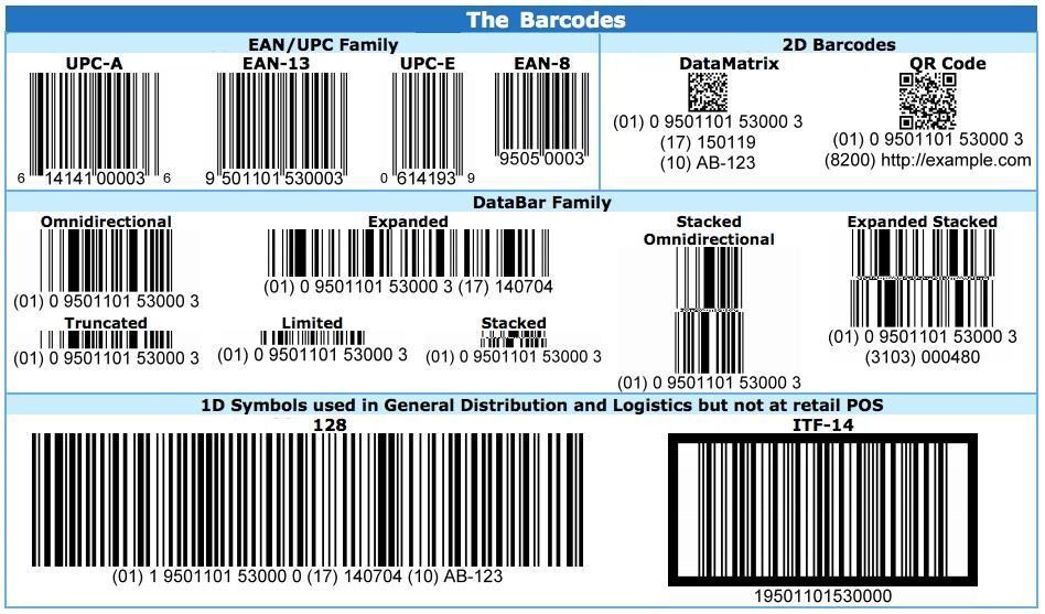 bar code levels in south delhi bar code scanner manufacturer in delhi  - by Dash International, New Delhi