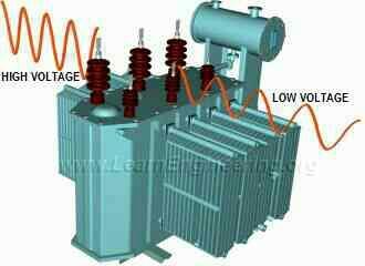 Tranaformer manufacturers - by Saraswathy electrical, Chennai